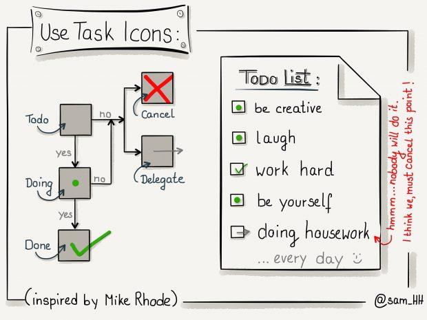 Task Icons in Sketchnotes benutzen