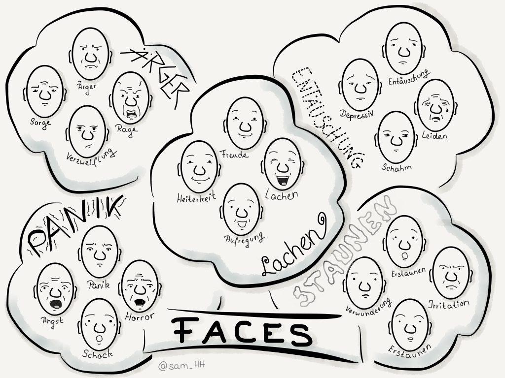 Gesichter und Emotionen