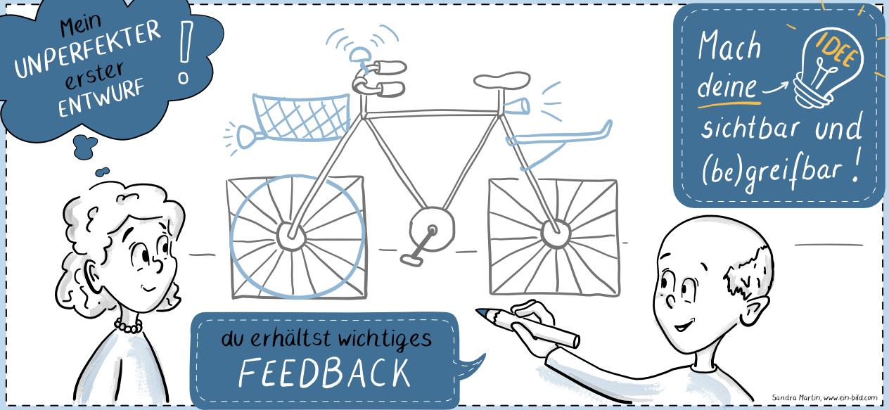 Ideen Visualisierung und Feedback